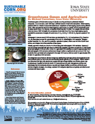 Greenhouse Gases and Agriculture