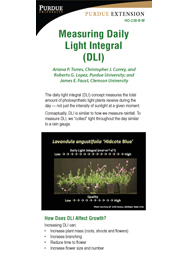 Measuring Daily Light Integral (DLI)