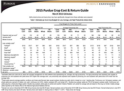 2015 Purdue Crop Cost and Return Guide